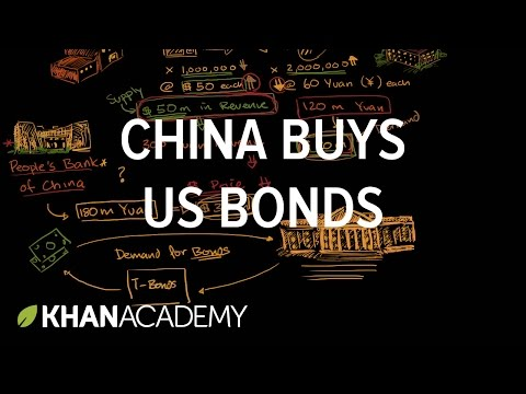 China buys US bonds Money banking and central banks Finance & Capital Markets Khan Academy