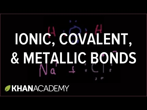 Ionic covalent and metallic bonds Chemical bonds Chemistry Khan Academy