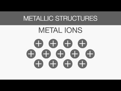 What are metallic bonds Chemistry for All The Fuse School