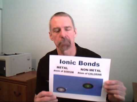 The CHEMICAL BONDS Song - NOW WITH CLOSED CAPTION SO YOU CAN SING ALONG Mr Edmonds -