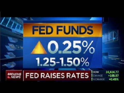 Post Market Wrap Up PLUS Fed Hikes IMPORTANT Updates Dollar Bonds Bitcoin Metals