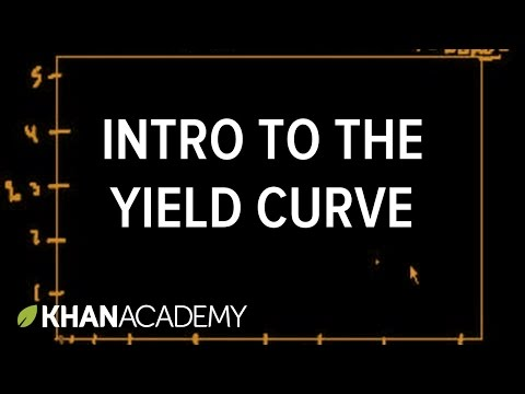 Introduction to the yield curve Stocks and bonds Finance & Capital Markets Khan Academy
