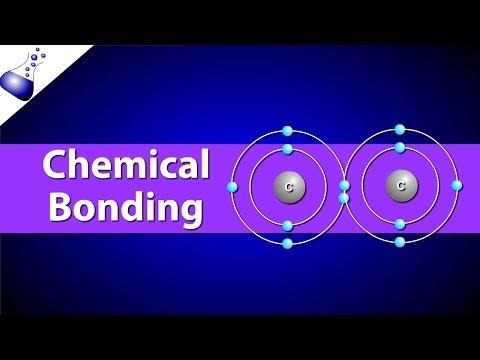 Chemical Bonding - Ionic vs Covalent Bonds
