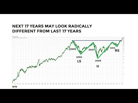 Stocks & Bonds Everything Is About To Change