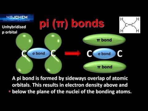 14 1 sigma and pi bonds HL