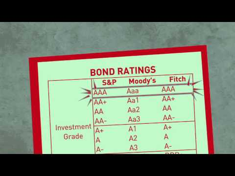 How Are Bonds Rated